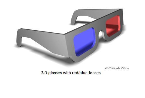 kacamata 3d cara kerja Sistem Kerja Kacamata 3D