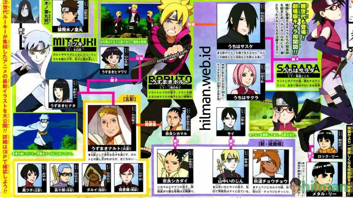 Tiba-tiba Kangen Teman-teman Fans Naruto Indonesia Setelah Nonton Film Boruto: Naruto the...