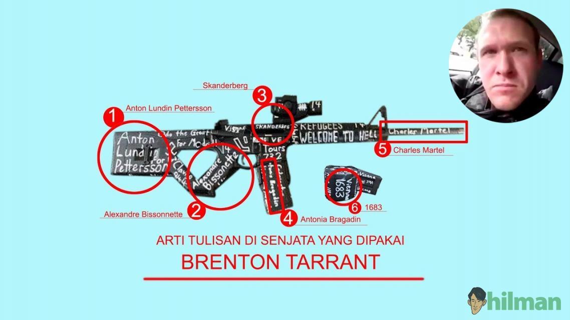 Daftar Nama di Senjata Brenton Tarrant, Teroris Penyerang Masjid di New Zealand