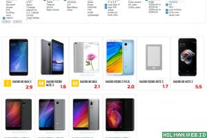 Daftar Smartphone Xiaomi Terbaik dan Harganya